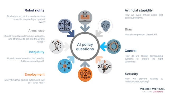 AI tech and policy apex