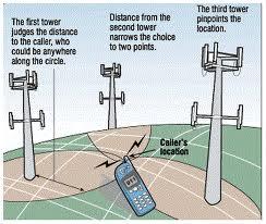 cell locator