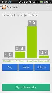chrometa mobile timer app