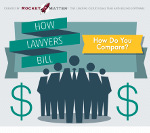 how law firms bill