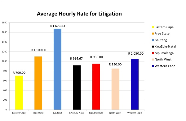 litigation-graph