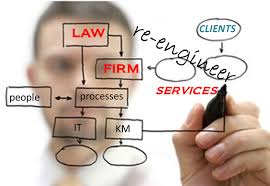 implementing standard processes in law firms