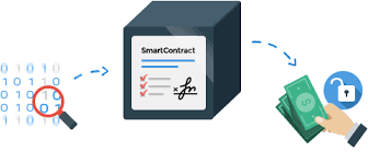 Smart contract using blockchain
