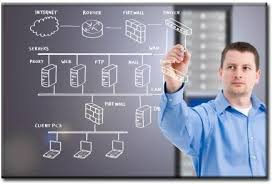 Hiring technology consultants for law firms