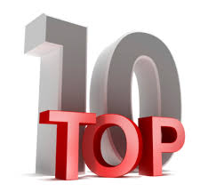 top 10 legal articles from tech4law for 2015